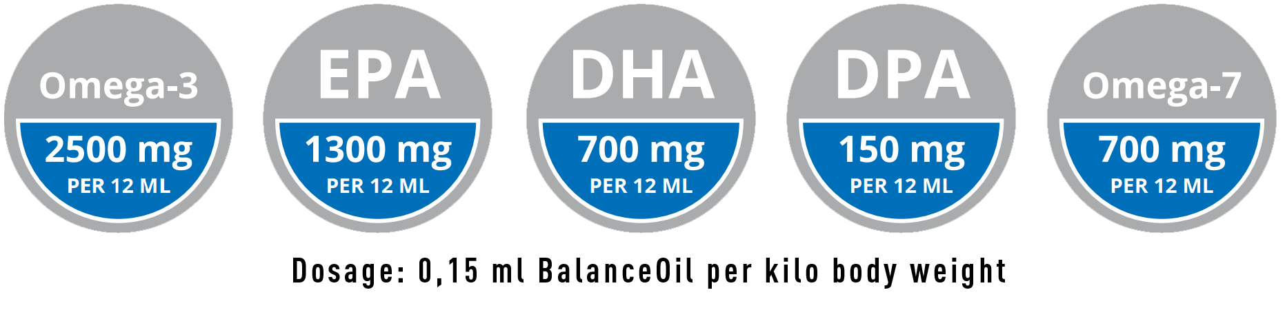 Zinzino BalanceOil - Omega 3 Fatty Acids , EPA, DHA, DPA, Omega7 Ratio