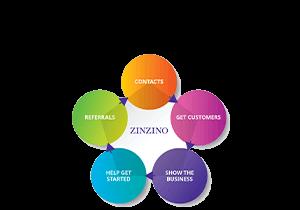 Zinzino Balance Oil: Best Omega 3 Fatty Acids Source